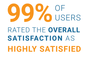satisfaction, 8006, first user experience