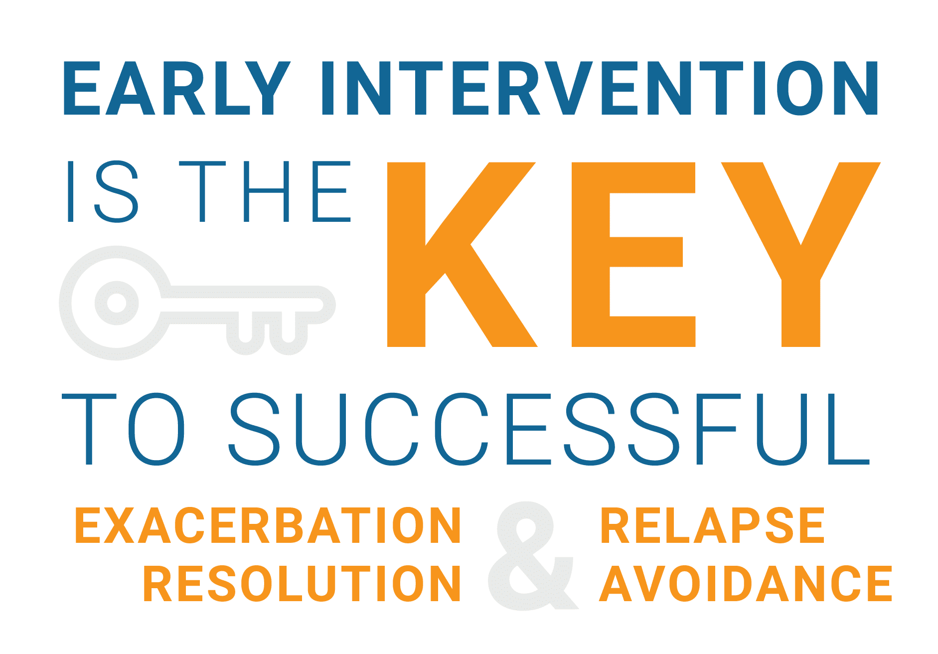 early intervention, key, successful, exacerbation resolution, relapse avoidance